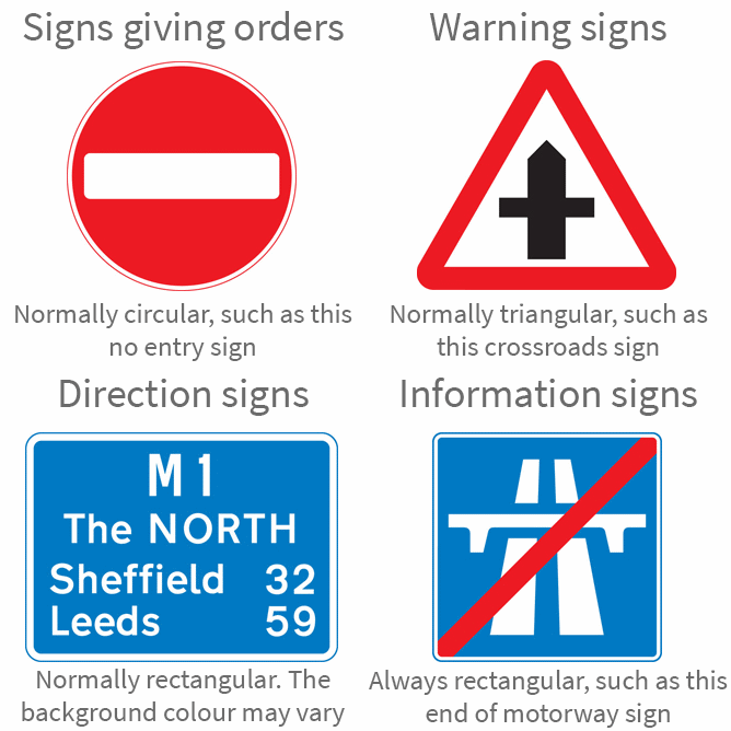 Different shapes of UK road sign