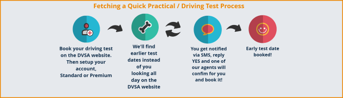 How Fetch finds early driving tests