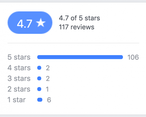 PassMeFast Facebook reviews summary