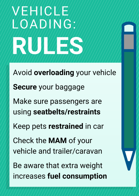 Vehicle loading rules